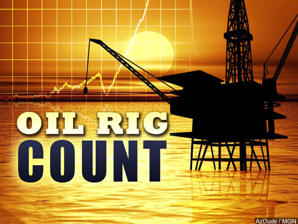 Rig Count